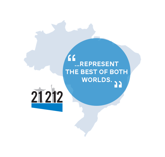 21212-Invest in Brazilian Startups